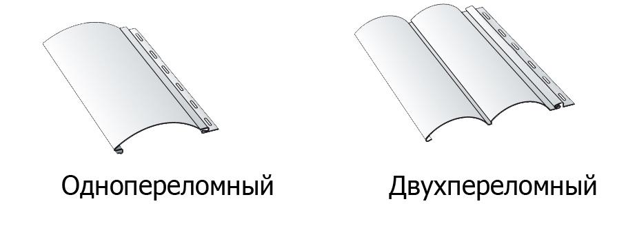Основные виды Блокхауса