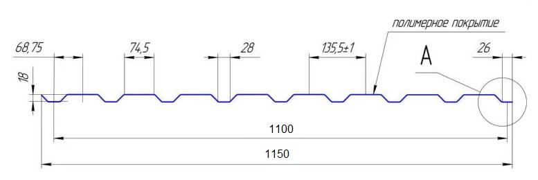 Размеры листа ПС20